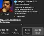 ¡Dos millones y venciendo! Chávez arrasa en Twitter